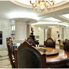 欧式风格餐厅家居设计