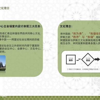 宁夏国际会议中心_1936249