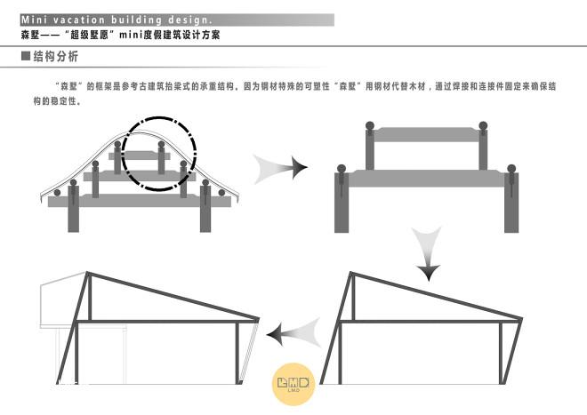 """森墅——""""超级墅愿""""mini度假建筑"""
