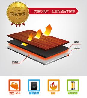 暖皇后碳晶地暖  暖芯地板 智能电地热 全球第一家防聚热碳晶地暖